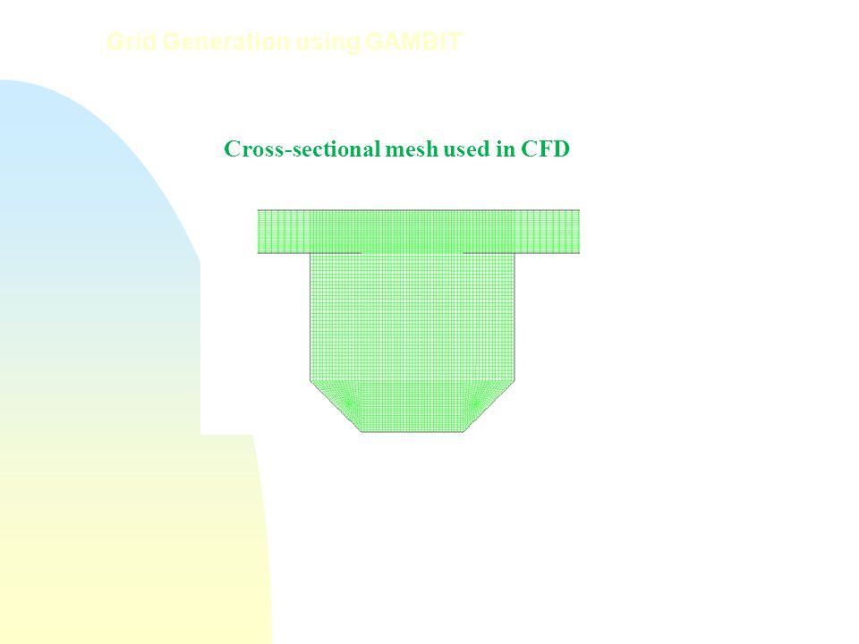 Grid Generation using GAMBIT Cross-sectional mesh used in CFD