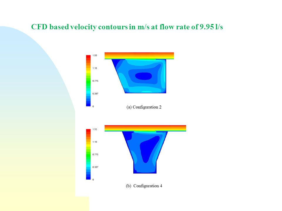 CFD based velocity contours in m/s at flow rate of 9.95 l/s