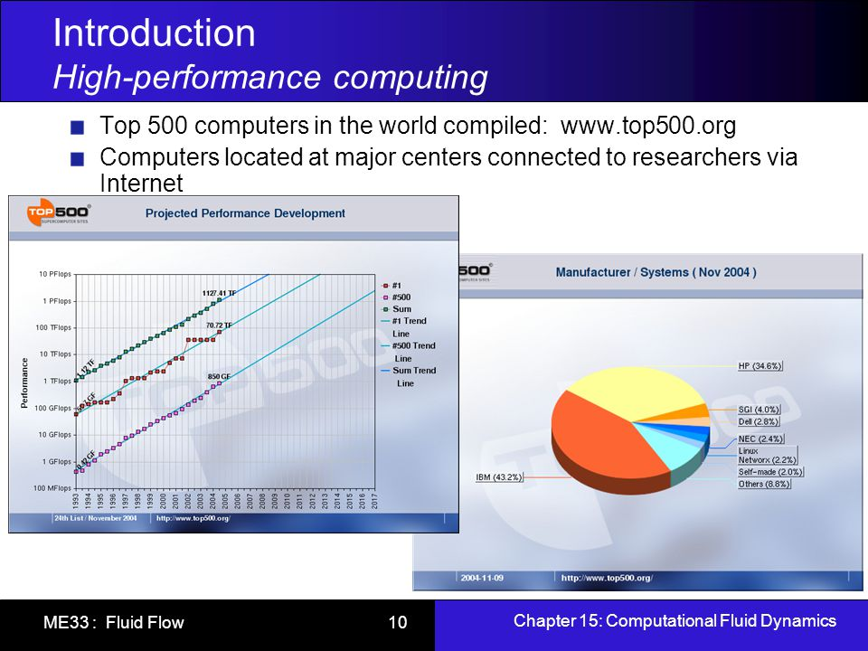 Chapter 15: Computational Fluid Dynamics ME33 : Fluid Flow 10 Introduction High-performance computing Top 500 computers in the world compiled: www.top