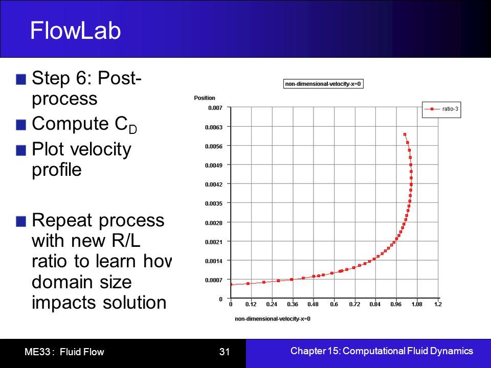 Chapter 15: Computational Fluid Dynamics ME33 : Fluid Flow 31 FlowLab Step 6: Post- process Compute C D Plot velocity profile Repeat process with new