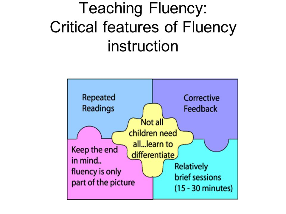 Teaching Fluency: Critical features of Fluency instruction