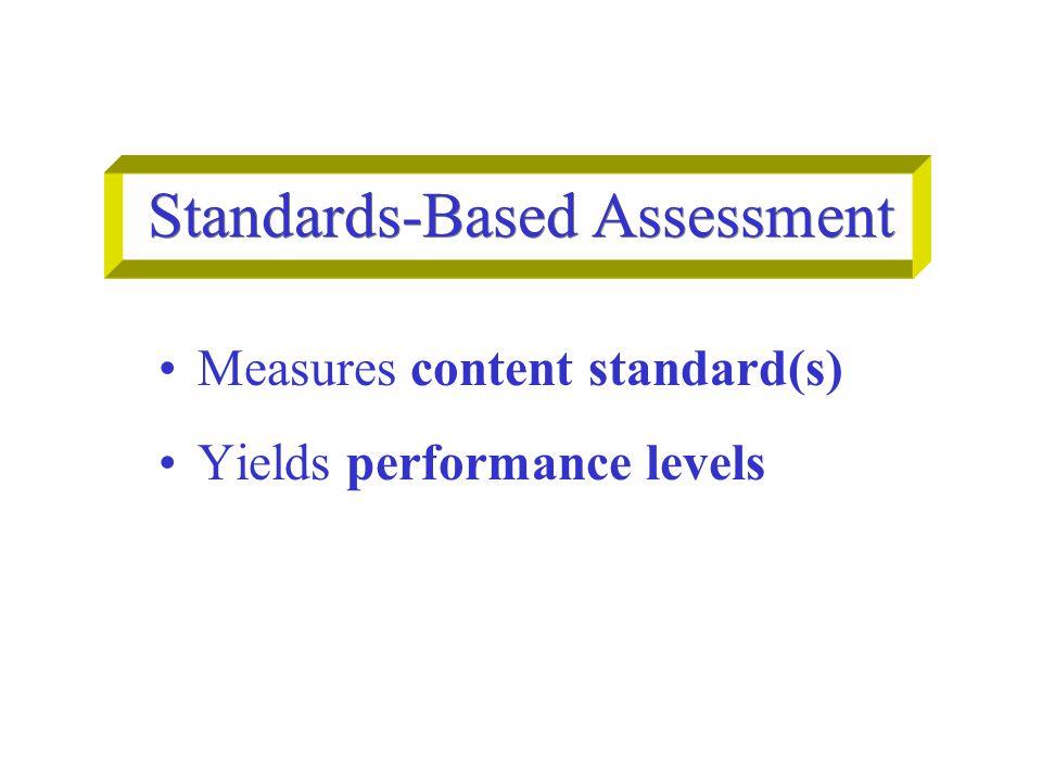 1.Standards inform Assessment 2. Assessment informs Instructional practices 3.