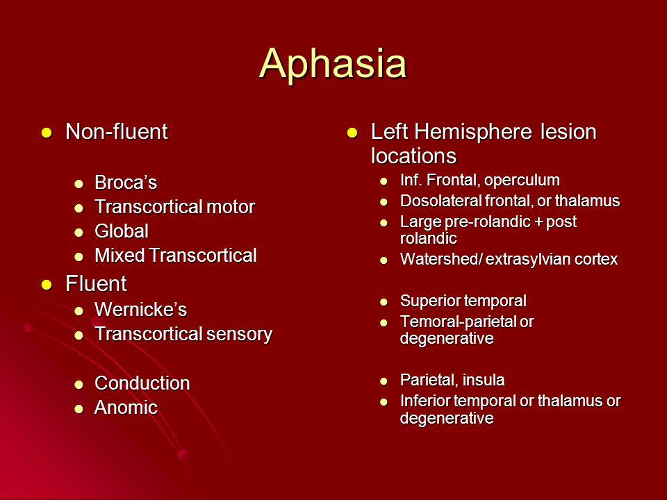 Aphasia Non-fluent Non-fluent Broca's Broca's Transcortical motor Transcortical motor Global Global Mixed Transcortical Mixed Transcortical Fluent Flu