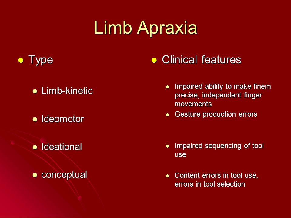 Limb Apraxia Type Type Limb-kinetic Limb-kinetic Ideomotor Ideomotor Ideational Ideational conceptual conceptual Clinical features Clinical features I