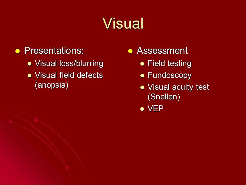 Visual Presentations: Presentations: Visual loss/blurring Visual loss/blurring Visual field defects (anopsia) Visual field defects (anopsia) Assessmen