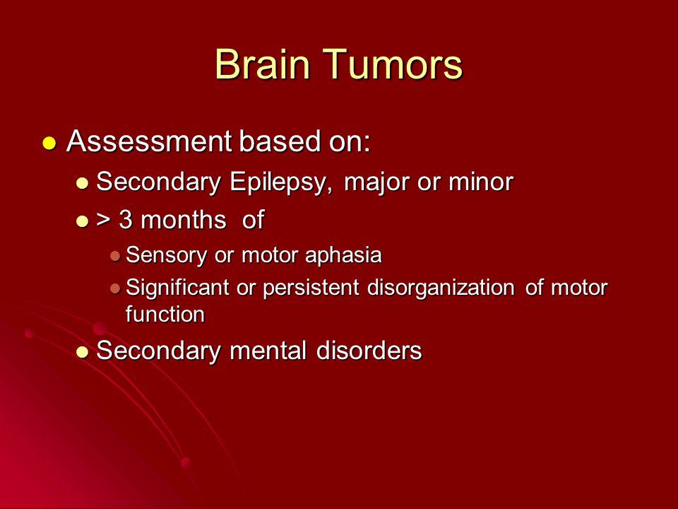 Brain Tumors Assessment based on: Assessment based on: Secondary Epilepsy, major or minor Secondary Epilepsy, major or minor > 3 months of > 3 months
