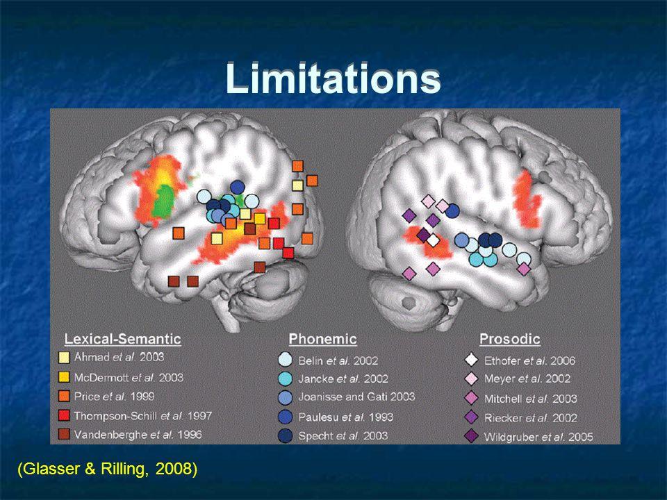 Limitations (Glasser & Rilling, 2008)