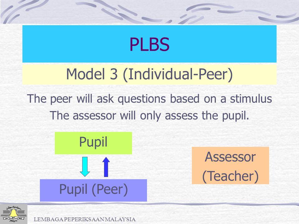 LEMBAGA PEPERIKSAAN MALAYSIA Model 2 (Individual-Listener) PLBS The pupil will narrate a story Pupil Assessor (Teacher) Listener (Peer)