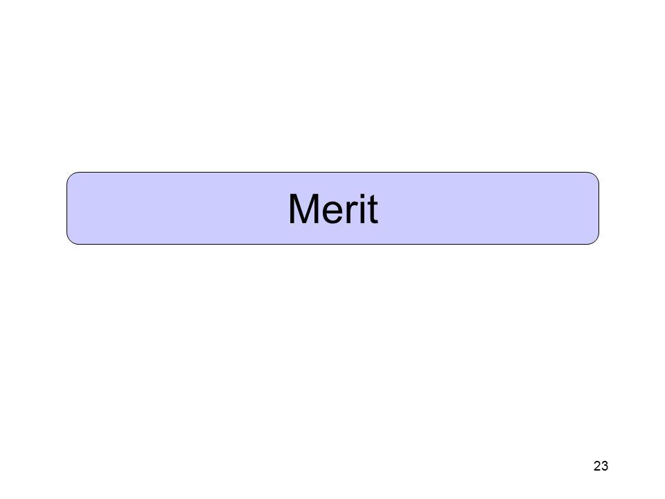 23 Merit