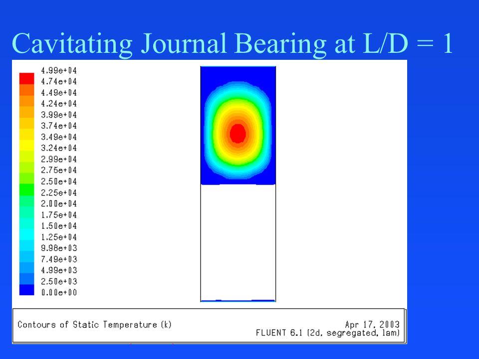 Cavitating Journal Bearing at L/D = 1 Pressure (Pascal)