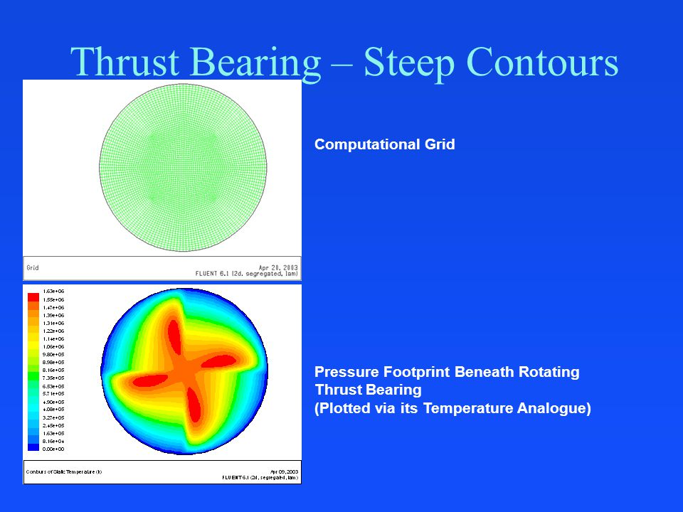 Thrust Bearing – Steep Contours Pressure Footprint Beneath Rotating Thrust Bearing (Plotted via its Temperature Analogue) Computational Grid