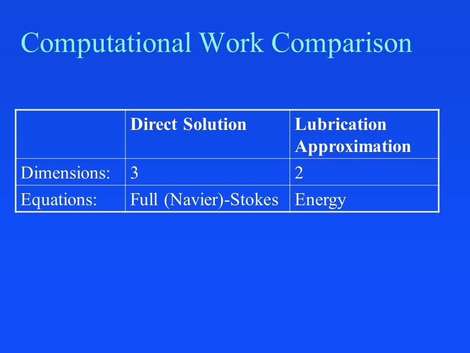 Computational Work Comparison Direct SolutionLubrication Approximation Dimensions:32 Equations:Full (Navier)-StokesEnergy
