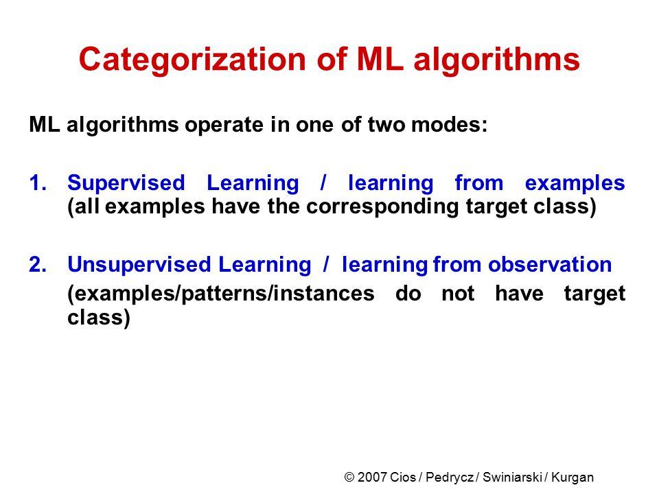 © 2007 Cios / Pedrycz / Swiniarski / Kurgan Categorization of ML algorithms ML algorithms operate in one of two modes: 1.Supervised Learning / learnin