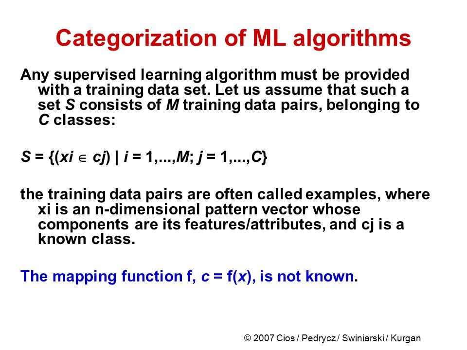 © 2007 Cios / Pedrycz / Swiniarski / Kurgan Categorization of ML algorithms Any supervised learning algorithm must be provided with a training data se