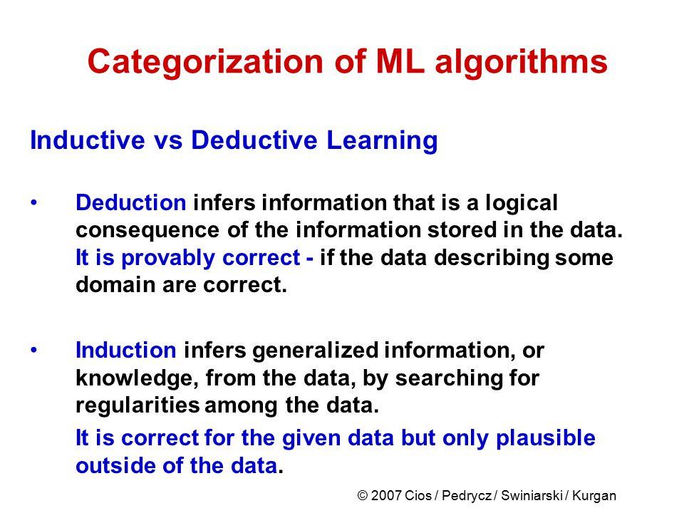 © 2007 Cios / Pedrycz / Swiniarski / Kurgan Categorization of ML algorithms Inductive vs Deductive Learning Deduction infers information that is a log