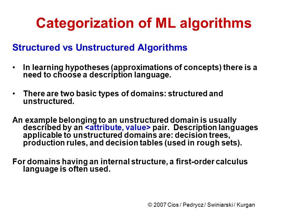 © 2007 Cios / Pedrycz / Swiniarski / Kurgan Categorization of ML algorithms Structured vs Unstructured Algorithms In learning hypotheses (approximatio