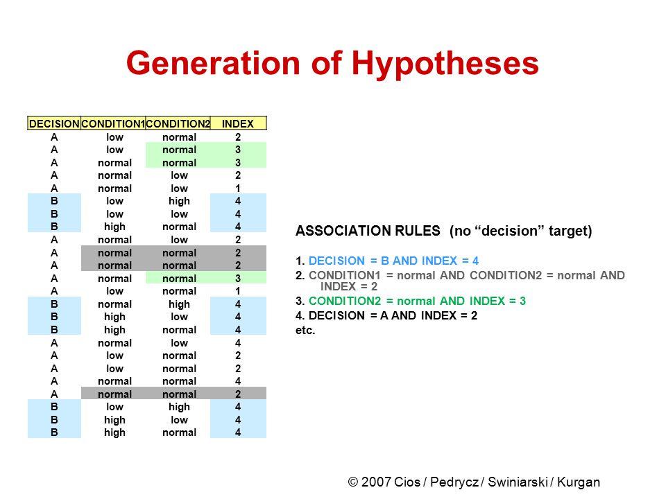 © 2007 Cios / Pedrycz / Swiniarski / Kurgan Generation of Hypotheses DECISIONCONDITION1CONDITION2INDEX A low normal2 A low normal3 A 3 A low2 A normal