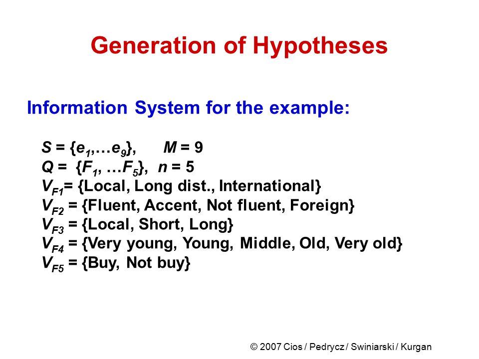 © 2007 Cios / Pedrycz / Swiniarski / Kurgan Generation of Hypotheses Information System for the example: S = {e 1,…e 9 }, M = 9 Q = {F 1, …F 5 }, n =