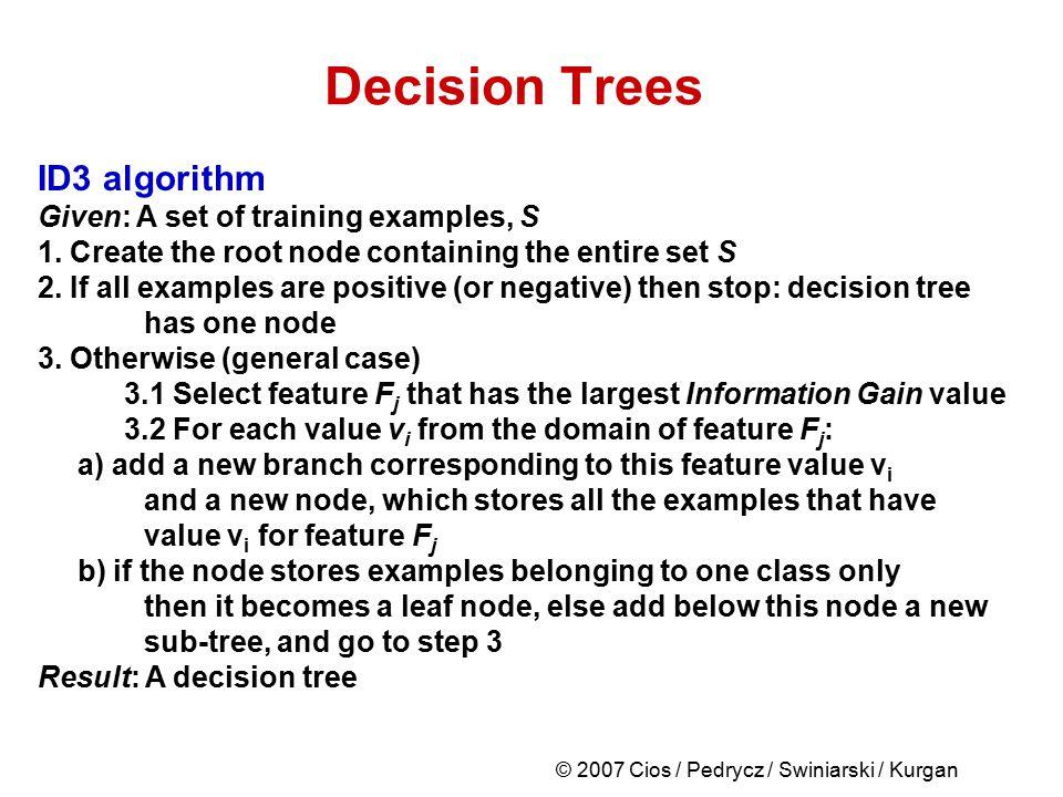 © 2007 Cios / Pedrycz / Swiniarski / Kurgan Decision Trees ID3 algorithm Given: A set of training examples, S 1. Create the root node containing the e