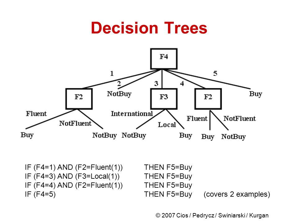 © 2007 Cios / Pedrycz / Swiniarski / Kurgan Decision Trees IF (F4=1) AND (F2=Fluent(1)) THEN F5=Buy IF (F4=3) AND (F3=Local(1))THEN F5=Buy IF (F4=4) A