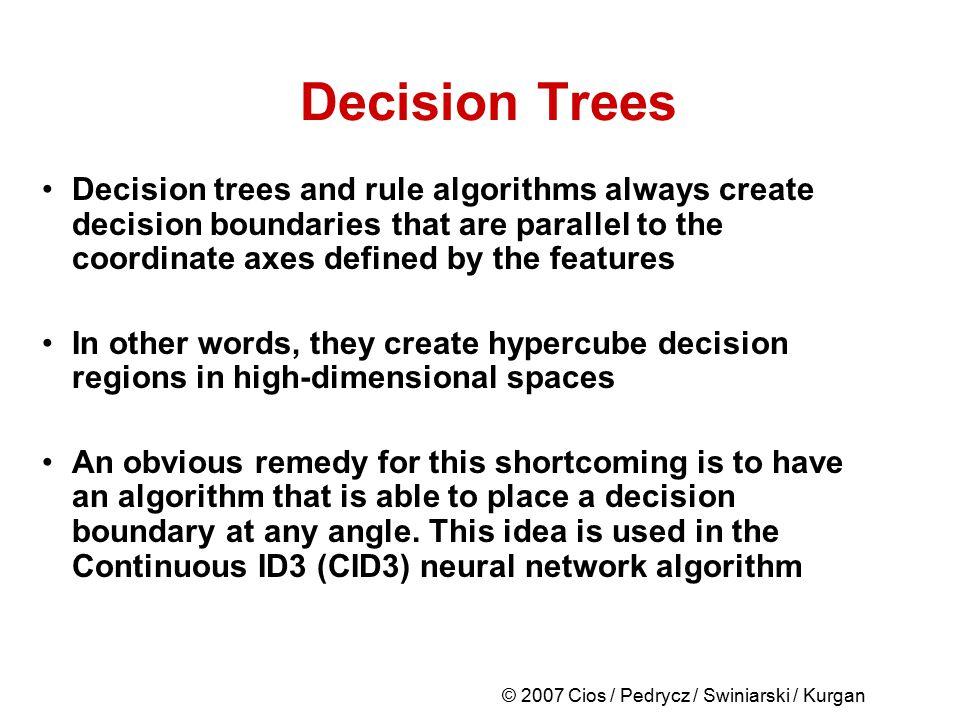 © 2007 Cios / Pedrycz / Swiniarski / Kurgan Decision Trees Decision trees and rule algorithms always create decision boundaries that are parallel to t
