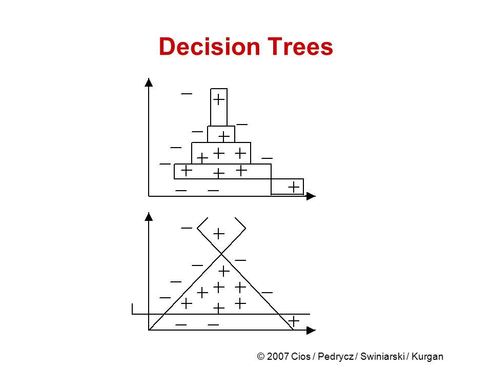 © 2007 Cios / Pedrycz / Swiniarski / Kurgan Decision Trees