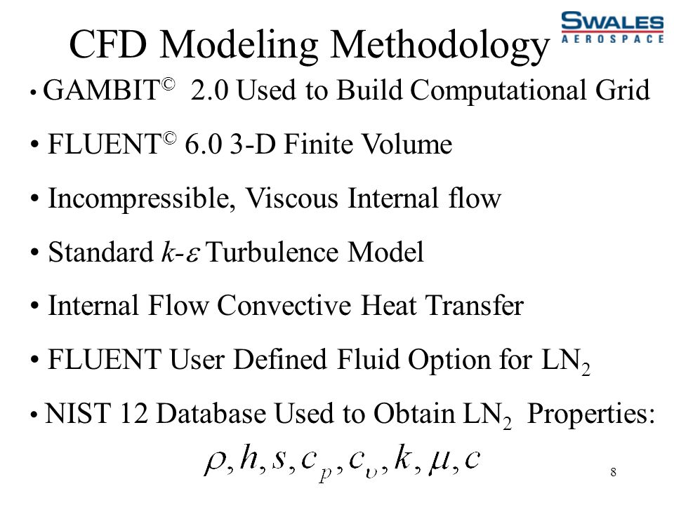 8 CFD Modeling Methodology GAMBIT © 2.0 Used to Build Computational Grid FLUENT © 6.0 3-D Finite Volume Incompressible, Viscous Internal flow Standard k-  Turbulence Model Internal Flow Convective Heat Transfer FLUENT User Defined Fluid Option for LN 2 NIST 12 Database Used to Obtain LN 2 Properties: