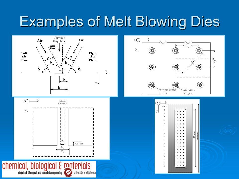 Examples of Melt Blowing Dies