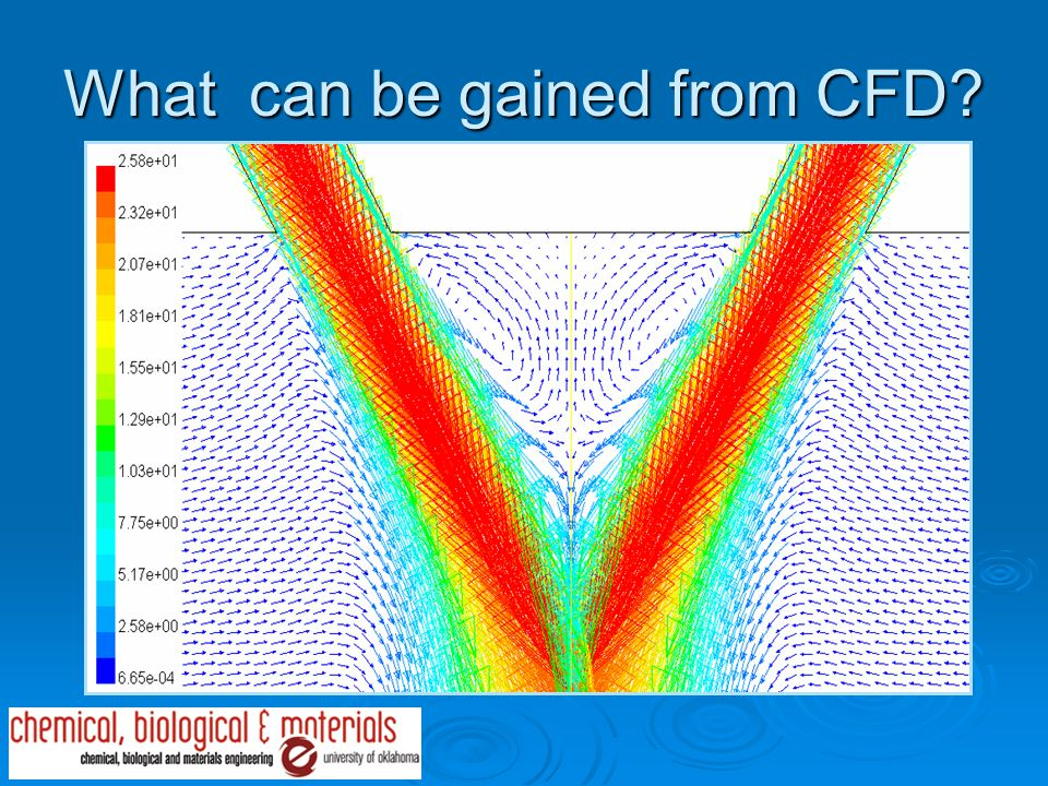 What can be gained from CFD