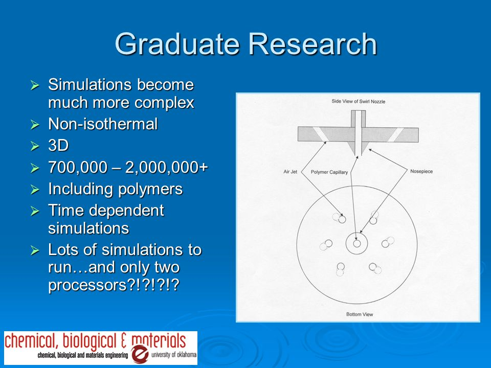 Graduate Research  Simulations become much more complex  Non-isothermal  3D  700,000 – 2,000,000+  Including polymers  Time dependent simulations  Lots of simulations to run…and only two processors ! ! !
