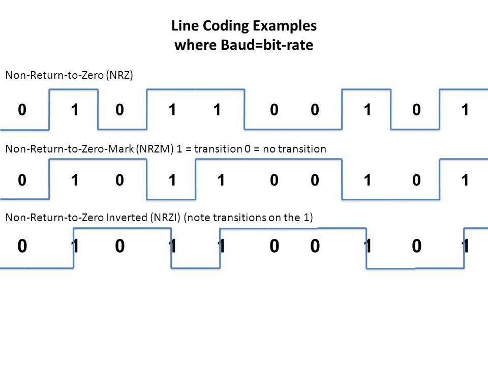 0111110000 0111110000 0111110000 Non-Return-to-Zero (NRZ) Non-Return-to-Zero-Mark (NRZM) 1 = transition 0 = no transition Non-Return-to-Zero Inverted