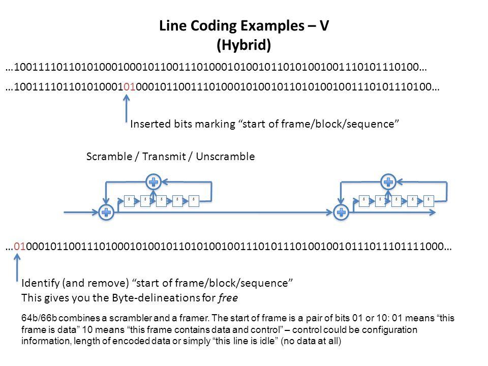 """Line Coding Examples – V (Hybrid) δδδδδ δδδδδ …100111101101010001000101100111010001010010110101001001110101110100… Inserted bits marking """"start of fra"""