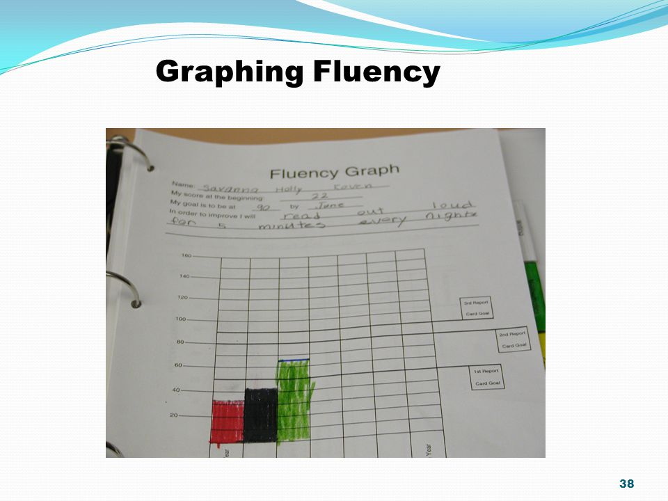 38 Graphing Fluency