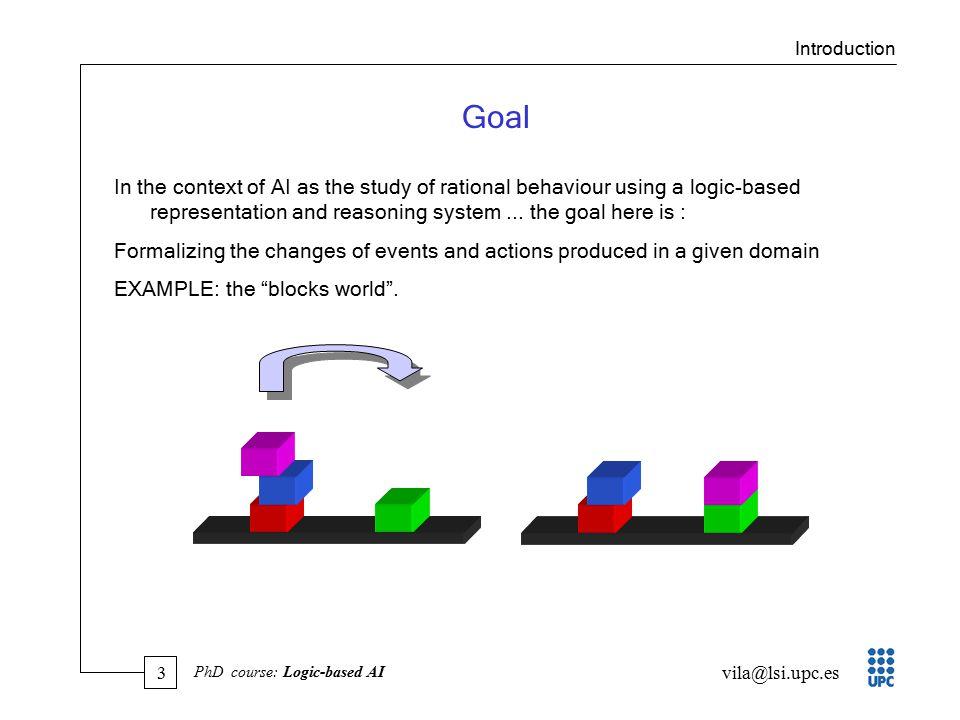 54 vila@lsi.upc.es PhD course: Logic-based AI Creating and Manipulating Commitments Create(e(x),C(x,y,p)): Happens(e(x),t)  Initiates(e(x),C(x,y,p),t) Discharge(e(x),C(x,y,p)): Happens(e(x),t)  Initiates(e(x),p,t) Cancel(e(x),C(x,y,p)): Happens(e(x),t)  Terminates(e(x),C(x,y,p),t)  Initiates(e(x),C(x,y,p'),t) Release(e(x),C(x,y,p)): Happens(e(y),t)  Terminates(e(y),C(x,y,p),t) Assign(e(y),z,C(x,y,p)): Happens(e(y),t)  Terminates(e(y),C(x,y,p),t)  Initiates(e(y),C(x,z,p),t) Delegate(e(x),z,C(x,y,p)): Happens(e(x),t)  Terminates(e(x),C(x,y,p),t)  Initiates(e(x),C(z,y,p),t)