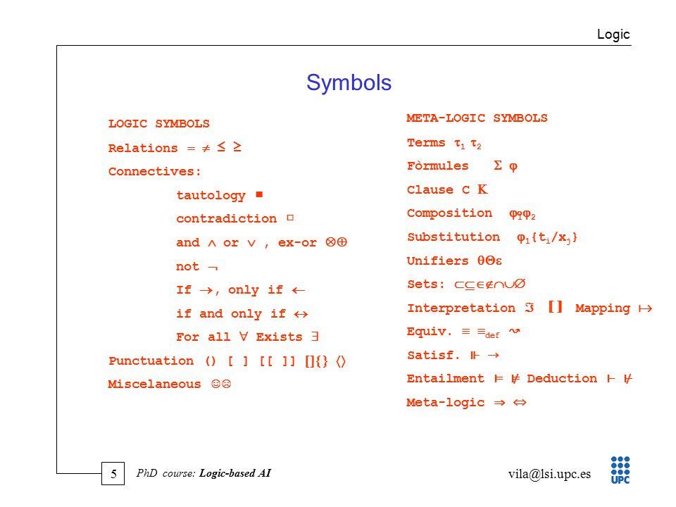 46 vila@lsi.upc.es PhD course: Logic-based AI E.C.