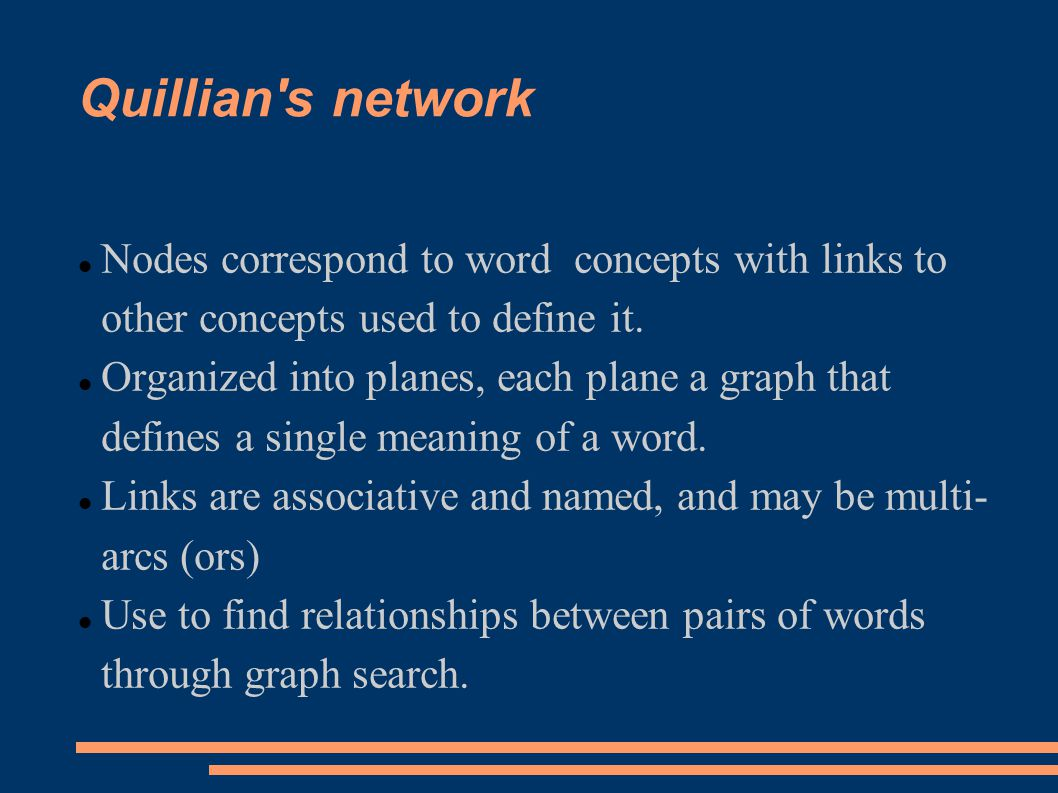 Quillian s network Nodes correspond to word concepts with links to other concepts used to define it.