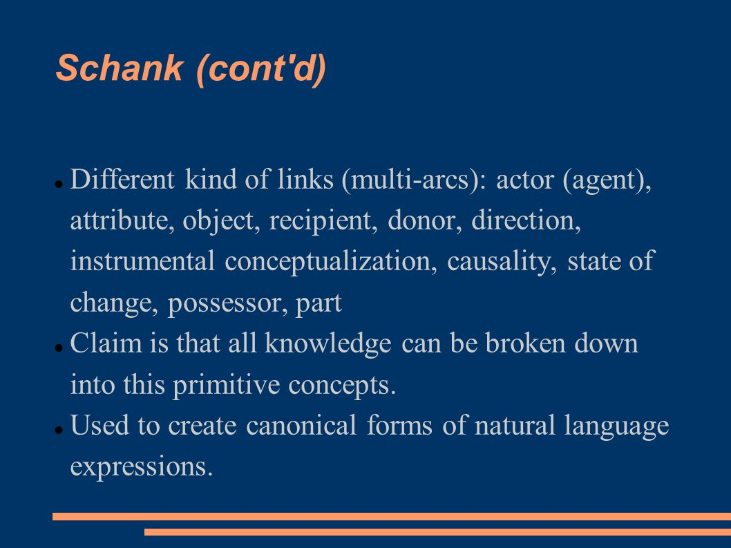 Schank (cont d) Different kind of links (multi-arcs): actor (agent), attribute, object, recipient, donor, direction, instrumental conceptualization, causality, state of change, possessor, part Claim is that all knowledge can be broken down into this primitive concepts.