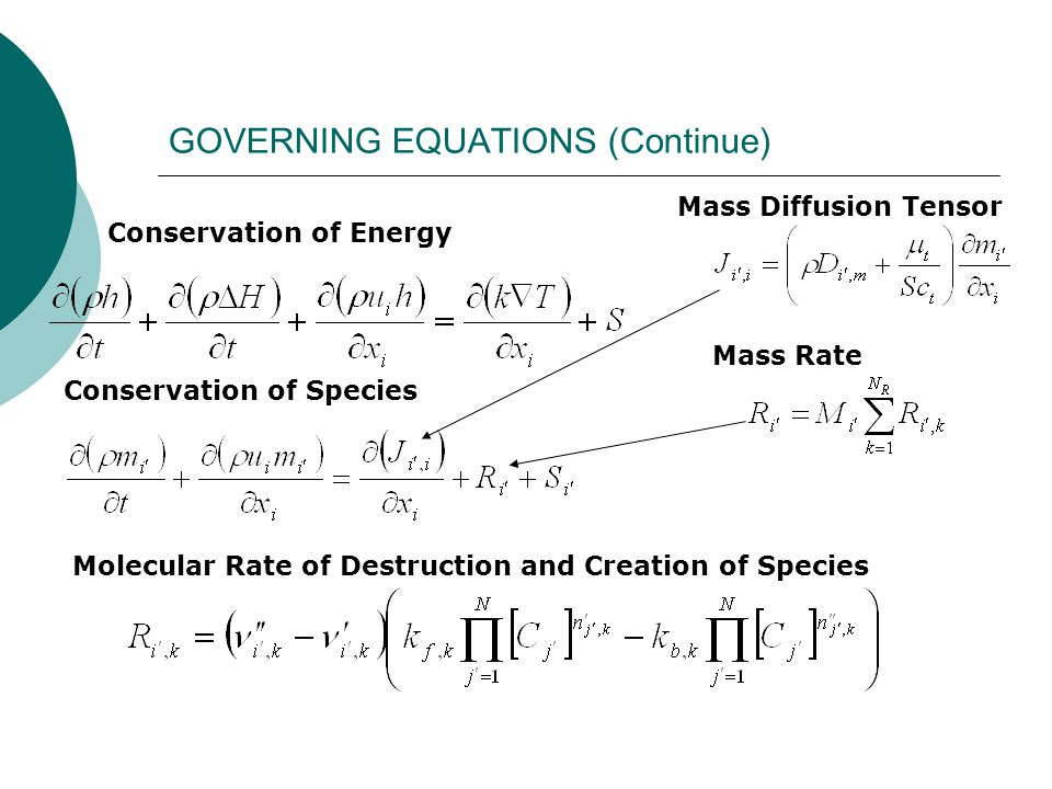 GOVERNING EQUATIONS (Continue) Conservation of Energy Conservation of Species Mass Diffusion Tensor Mass Rate Molecular Rate of Destruction and Creati
