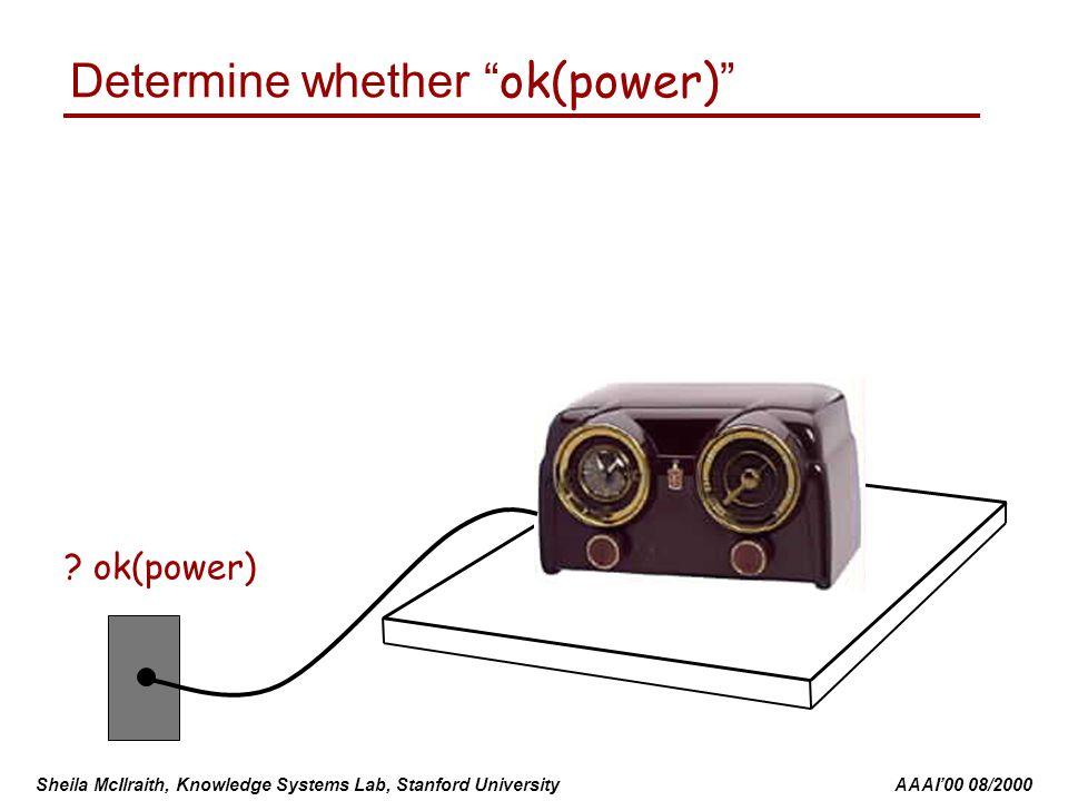 Sheila McIlraith, Knowledge Systems Lab, Stanford University AAAI'00 08/2000 Action: turn_on(radio) Determine whether ok(power) .