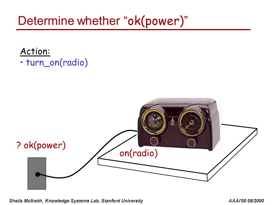 Sheila McIlraith, Knowledge Systems Lab, Stanford University AAAI'00 08/2000 Action: turn_on(radio) Determine whether ok(power) .