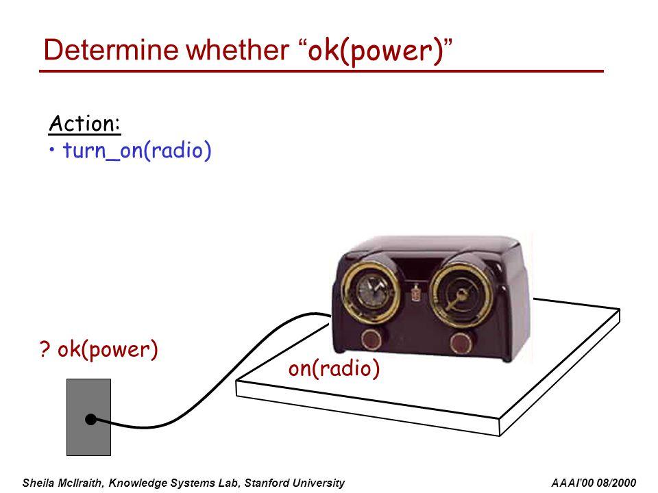 Sheila McIlraith, Knowledge Systems Lab, Stanford University AAAI'00 08/2000 Action: turn_on(radio) listen(radio) .