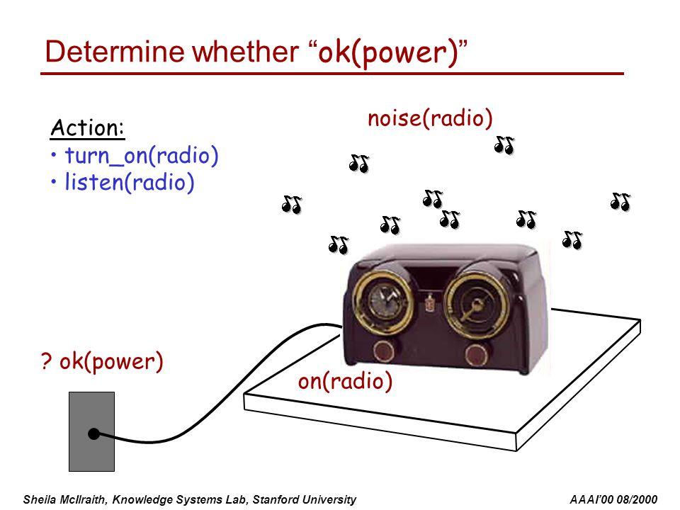 Sheila McIlraith, Knowledge Systems Lab, Stanford University AAAI'00 08/2000 on(radio) ok(radio) plugged-in(radio) ok(power) Determine whether ok(power) noise(radio) Action: turn_on(radio) listen(radio)