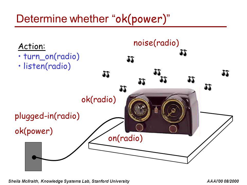 Sheila McIlraith, Knowledge Systems Lab, Stanford University AAAI'00 08/2000 Determine whether ok(power) on(radio) ?.