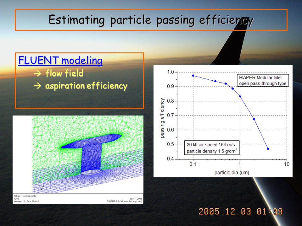 Estimating particle passing efficiency FLUENT modeling  flow field  aspiration efficiency