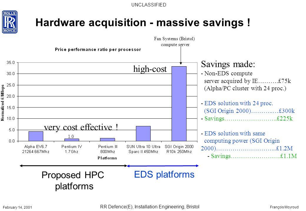 UNCLASSIFIED RR Defence(E), Installation Engineering, Bristol François Moyroud February 14, 2001 Hardware acquisition - massive savings .
