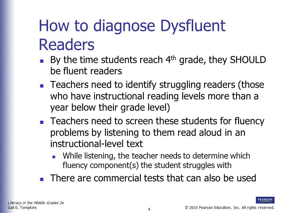 Literacy in the Middle Grades 2e Gail E.Tompkins 15 © 2010 Pearson Education, Inc.