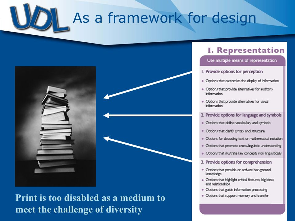 As a framework for design Print is too disabled as a medium to meet the challenge of diversity
