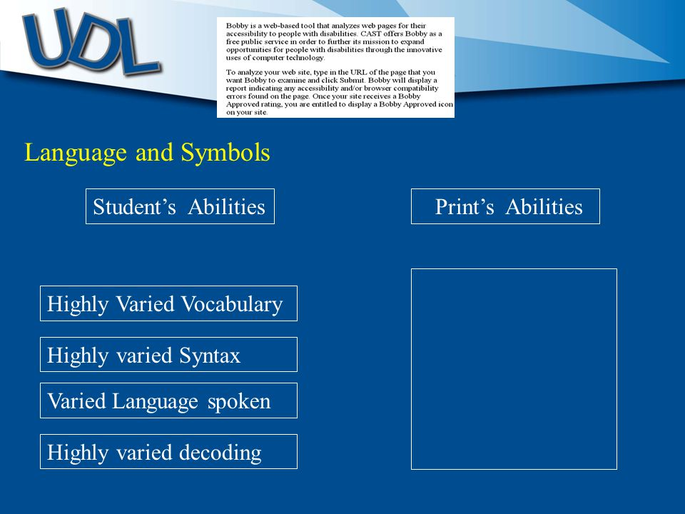 Highly Varied Vocabulary Student's Abilities Print's Abilities Highly varied Syntax Language and Symbols Varied Language spoken Highly varied decoding