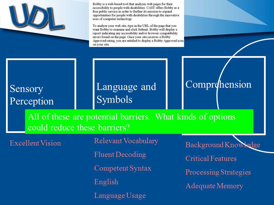 Sensory Perception Language and Symbols Comprehension Excellent Vision Relevant Vocabulary Fluent Decoding Competent Syntax English Language Usage Bac