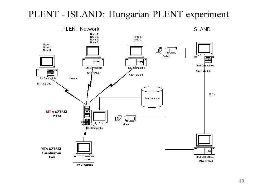 10 PLENT - ISLAND: Hungarian PLENT experiment